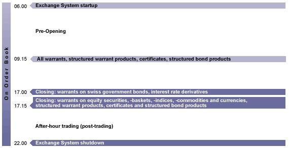 Structured Products Book